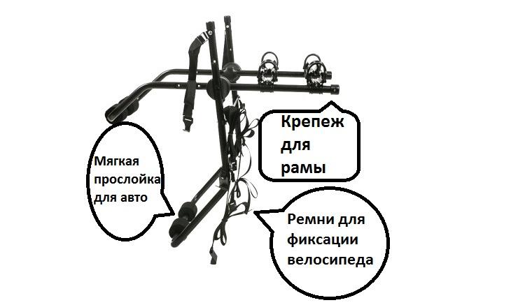 Фото автобагажник для перевозки велосипеда задний