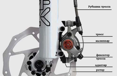 Адаптер передний для дискового тормоза велосипеда Baradine PM-IS-F160